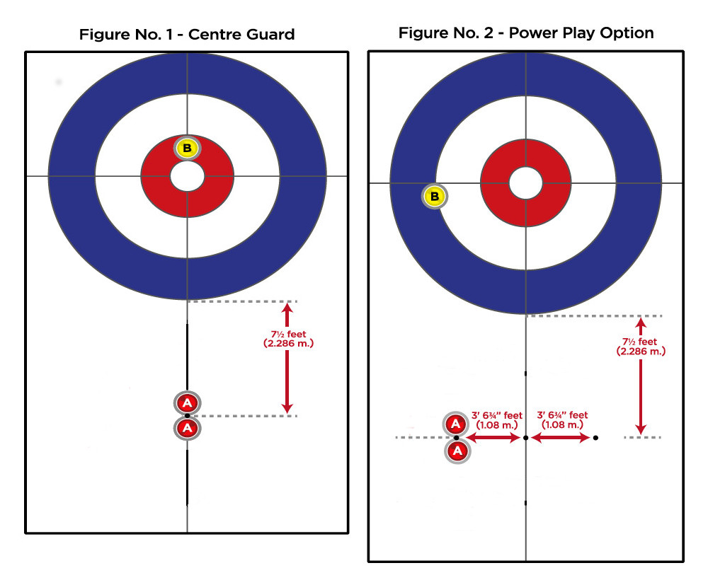 rules for mixed doubles curling